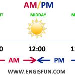 การเขียนเวลาในภาษาอังกฤษ แบบ AM/PM