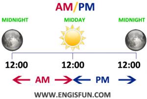 เวลาภาษาอังกฤษ am/pm