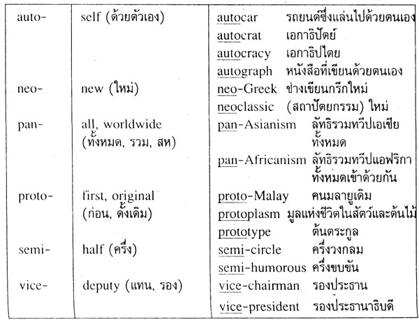 Other Prefixes