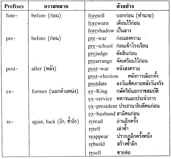 Prefixes of Time and Order